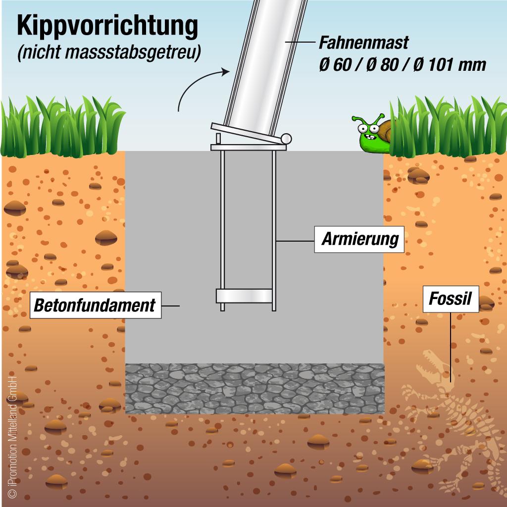 Fahnenmast-Fahnenstange-Kipper.jpg